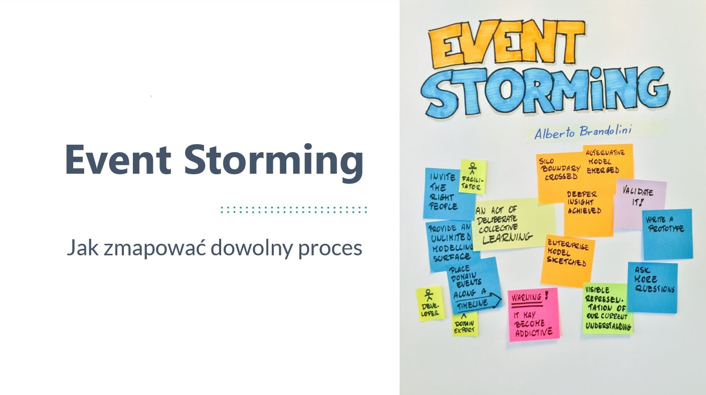 image from Event Storming - zmapuj dowolny proces
